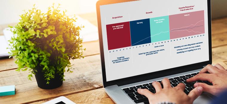 Customer Loyalty Analytics | Customer lifecycles | Collinson